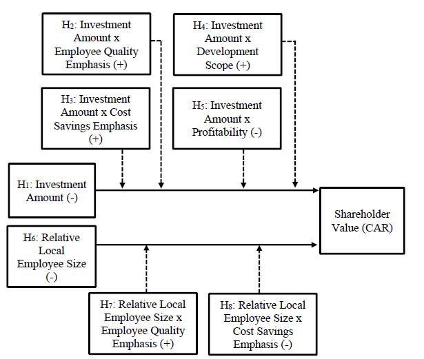 http://modir3-3.ir/thesis-enghlish/thesis-model/%D9%85%D8%AF%D9%84%20%D8%AA%D9%88%D8%B3%D8%B9%D9%87%20%D9%85%D8%AD%D8%B5%D9%88%D9%84%20%D8%AC%D8%AF%DB%8C%D8%AF1.PNG