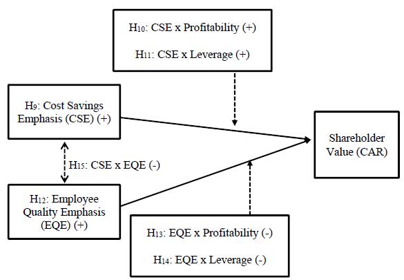 http://modir3-3.ir/thesis-enghlish/thesis-model/%D9%85%D8%AF%D9%84%20%D8%AA%D9%88%D8%B3%D8%B9%D9%87%20%D9%85%D8%AD%D8%B5%D9%88%D9%84%20%D8%AC%D8%AF%DB%8C%D8%AF2.PNG